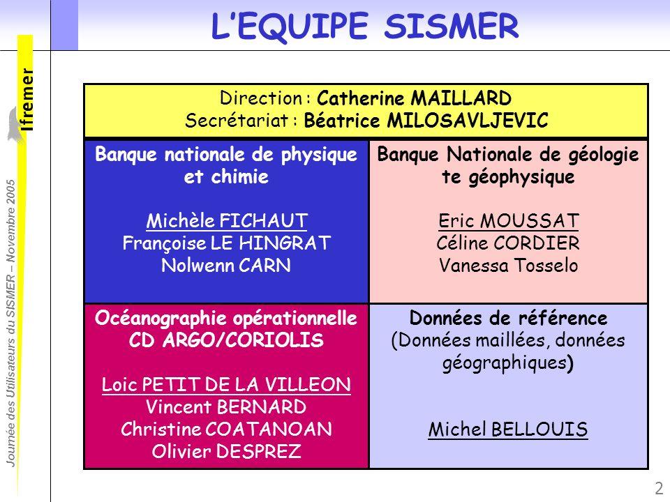 Journée des Utilisateurs du SISMER – Novembre 2005 2 LEQUIPE SISMER Direction : Catherine MAILLARD Secrétariat : Béatrice MILOSAVLJEVIC Banque nationa