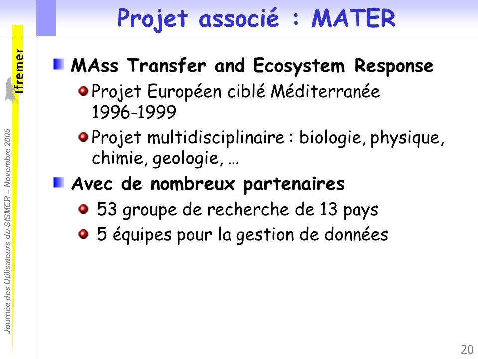 Journée des Utilisateurs du SISMER – Novembre 2005 20 Projet associé : MATER MAss Transfer and Ecosystem Response Projet Européen ciblé Méditerranée 1