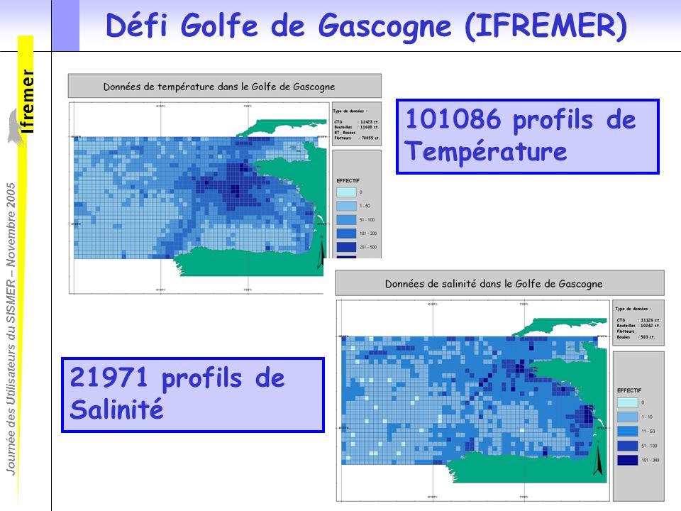 Journée des Utilisateurs du SISMER – Novembre 2005 24 Défi Golfe de Gascogne (IFREMER) 101086 profils de Température 21971 profils de Salinité
