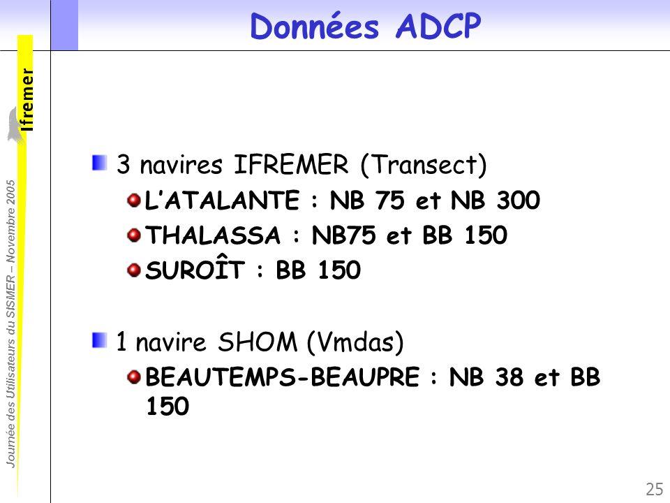Journée des Utilisateurs du SISMER – Novembre 2005 25 Données ADCP 3 navires IFREMER (Transect) LATALANTE : NB 75 et NB 300 THALASSA : NB75 et BB 150