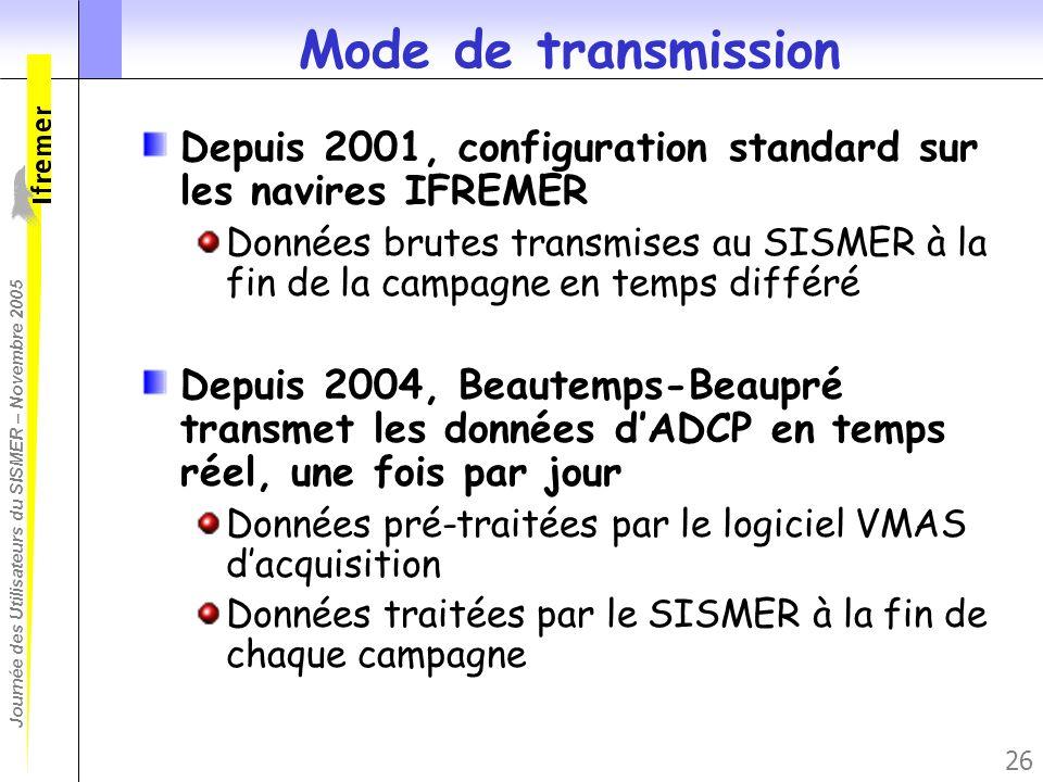 Journée des Utilisateurs du SISMER – Novembre 2005 26 Mode de transmission Depuis 2001, configuration standard sur les navires IFREMER Données brutes