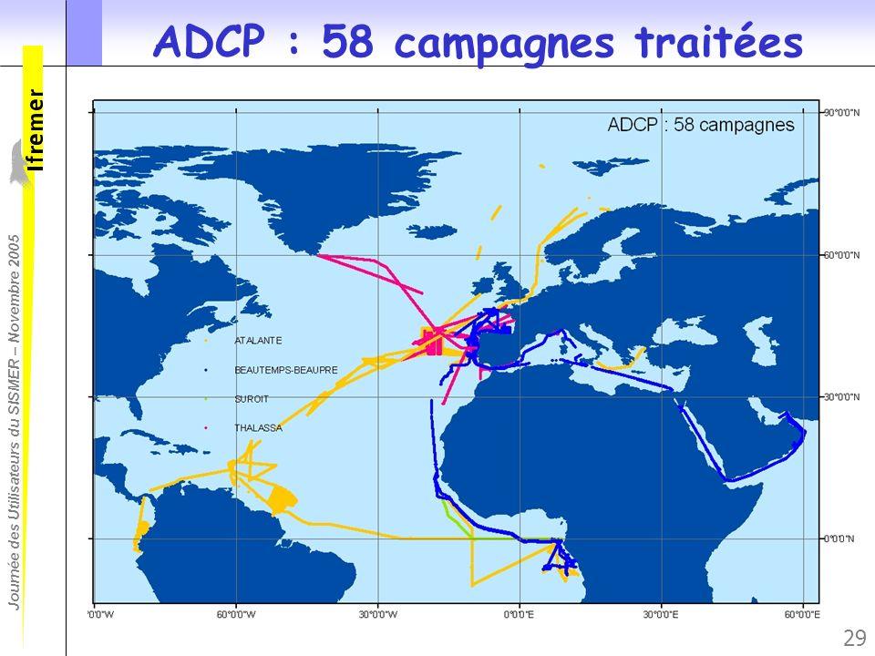 Journée des Utilisateurs du SISMER – Novembre 2005 29 ADCP : 58 campagnes traitées