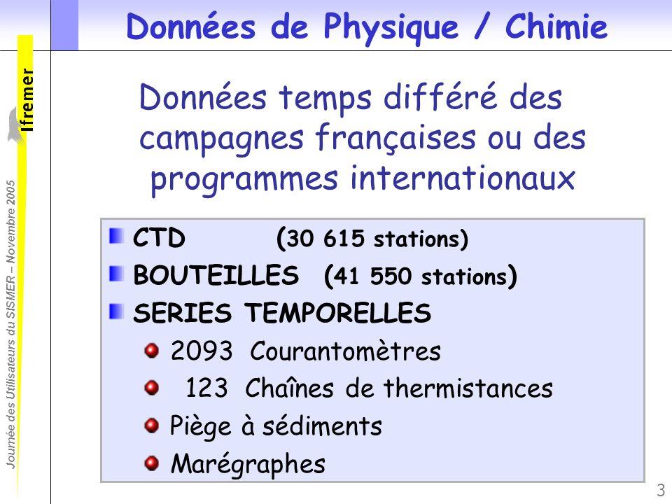 Journée des Utilisateurs du SISMER – Novembre 2005 3 Données de Physique / Chimie CTD ( 30 615 stations) BOUTEILLES ( 41 550 stations ) SERIES TEMPORE
