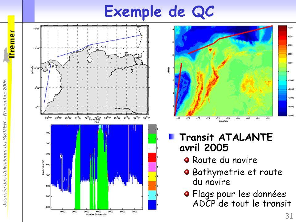 Journée des Utilisateurs du SISMER – Novembre 2005 31 Exemple de QC Transit ATALANTE avril 2005 Route du navire Bathymetrie et route du navire Flags p