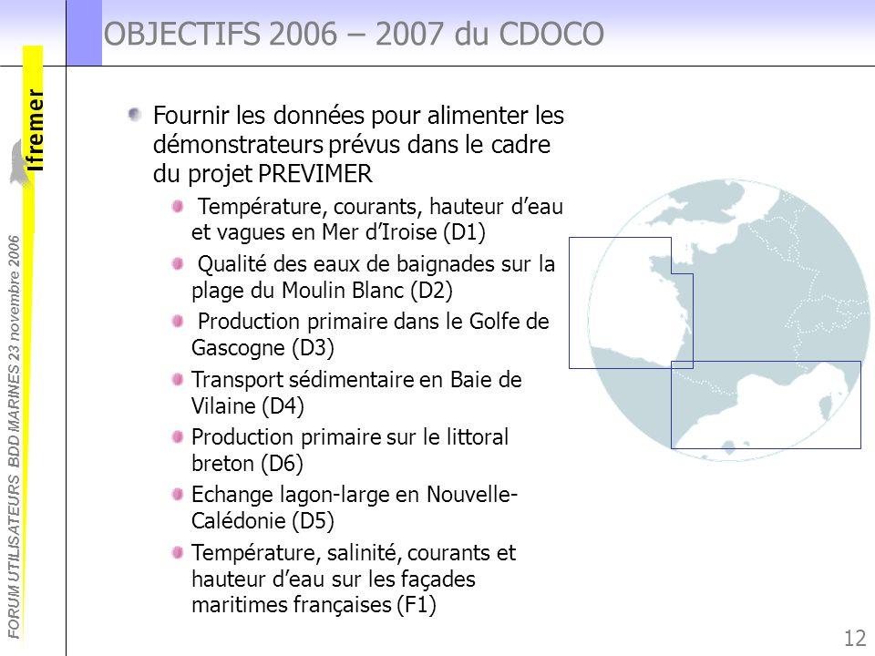 FORUM UTILISATEURS BDD MARINES 23 novembre 2006 12 OBJECTIFS 2006 – 2007 du CDOCO Fournir les données pour alimenter les démonstrateurs prévus dans le