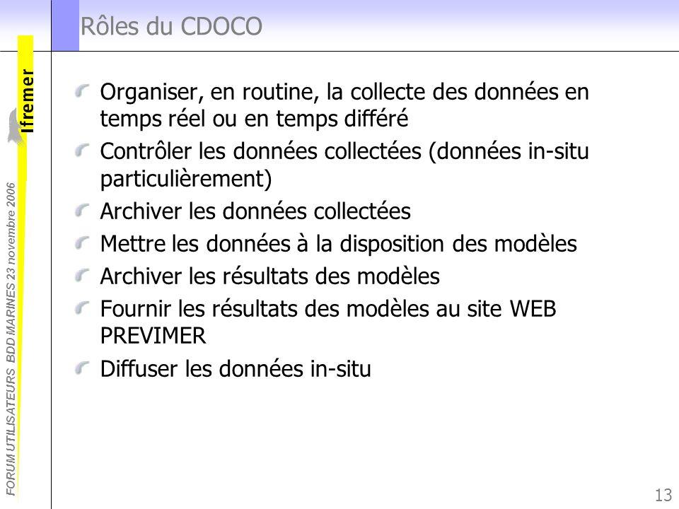 FORUM UTILISATEURS BDD MARINES 23 novembre 2006 13 Rôles du CDOCO Organiser, en routine, la collecte des données en temps réel ou en temps différé Con