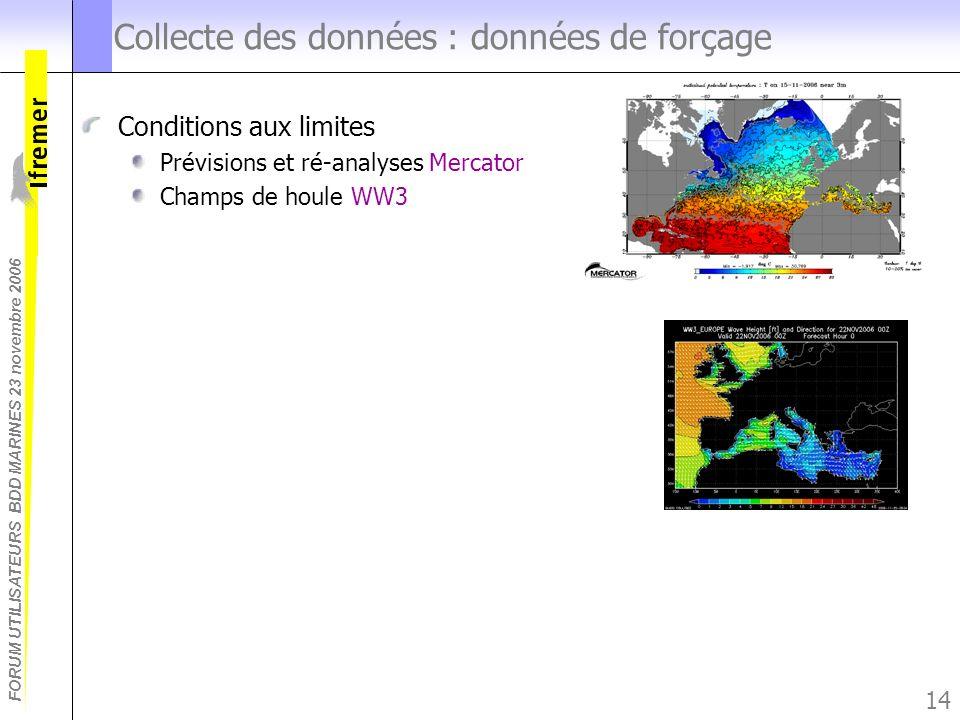 FORUM UTILISATEURS BDD MARINES 23 novembre 2006 14 Collecte des données : données de forçage Conditions aux limites Prévisions et ré-analyses Mercator