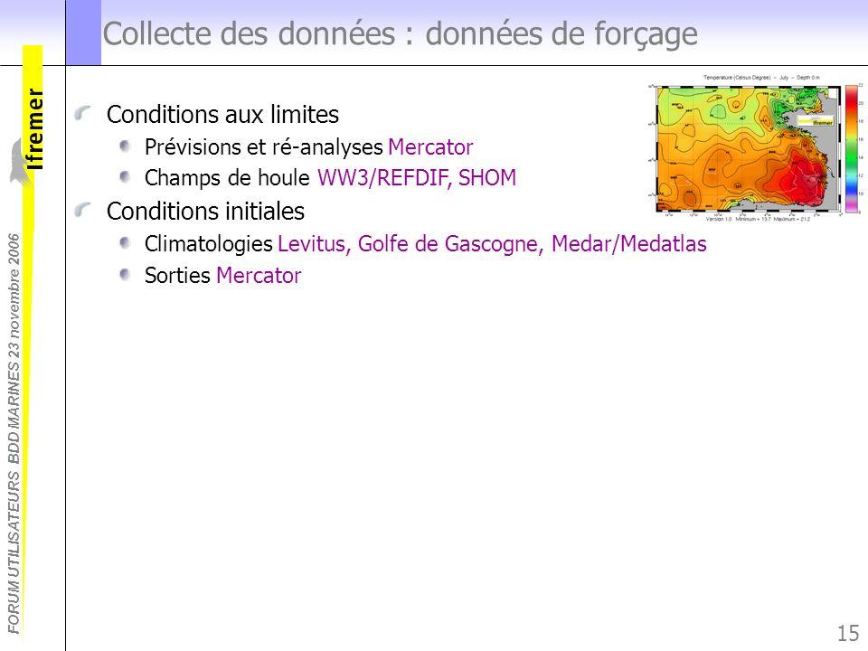 FORUM UTILISATEURS BDD MARINES 23 novembre 2006 15 Collecte des données : données de forçage Conditions aux limites Prévisions et ré-analyses Mercator