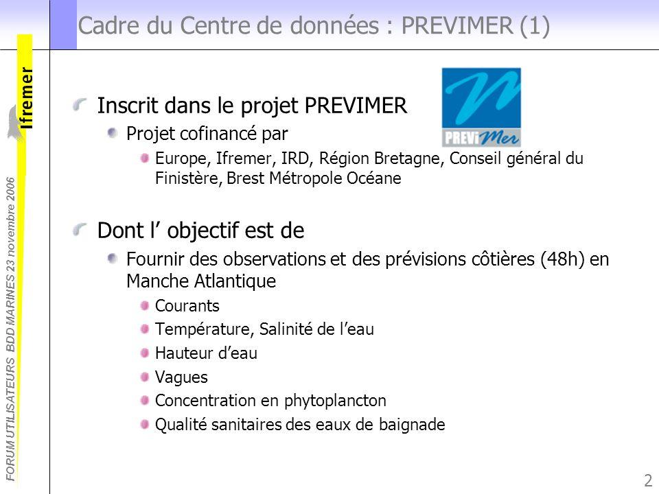 FORUM UTILISATEURS BDD MARINES 23 novembre 2006 2 Cadre du Centre de données : PREVIMER (1) Inscrit dans le projet PREVIMER Projet cofinancé par Europ