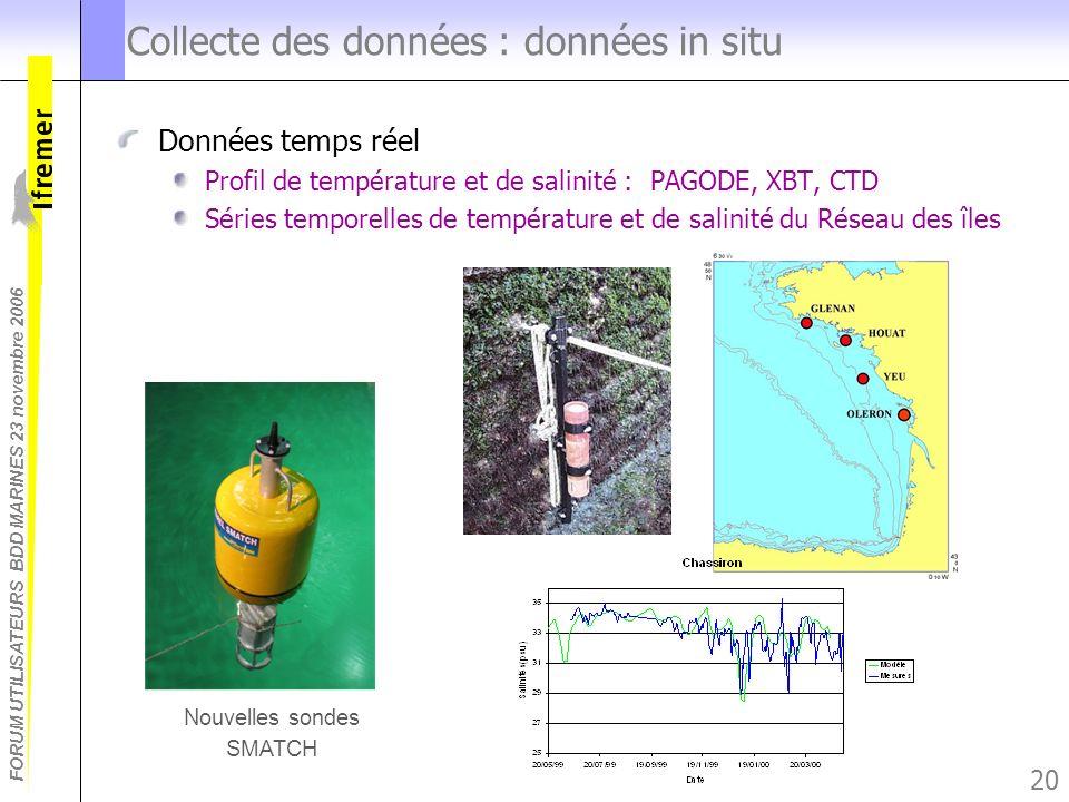 FORUM UTILISATEURS BDD MARINES 23 novembre 2006 20 Collecte des données : données in situ Données temps réel Profil de température et de salinité : PA