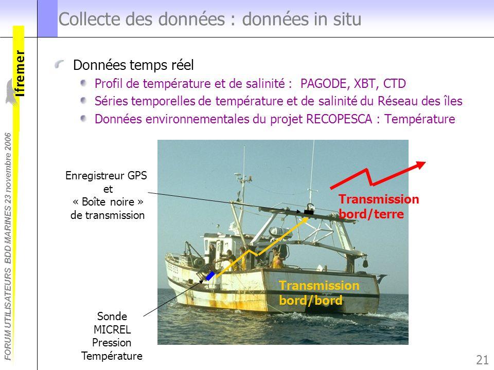 FORUM UTILISATEURS BDD MARINES 23 novembre 2006 21 Collecte des données : données in situ Données temps réel Profil de température et de salinité : PA