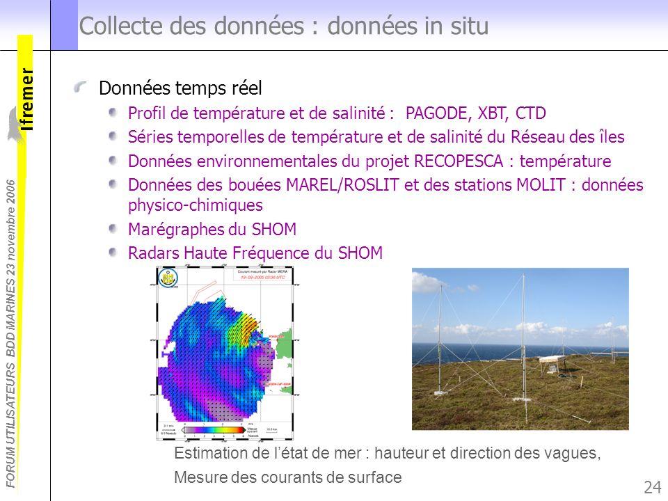 FORUM UTILISATEURS BDD MARINES 23 novembre 2006 24 Données temps réel Profil de température et de salinité : PAGODE, XBT, CTD Séries temporelles de te