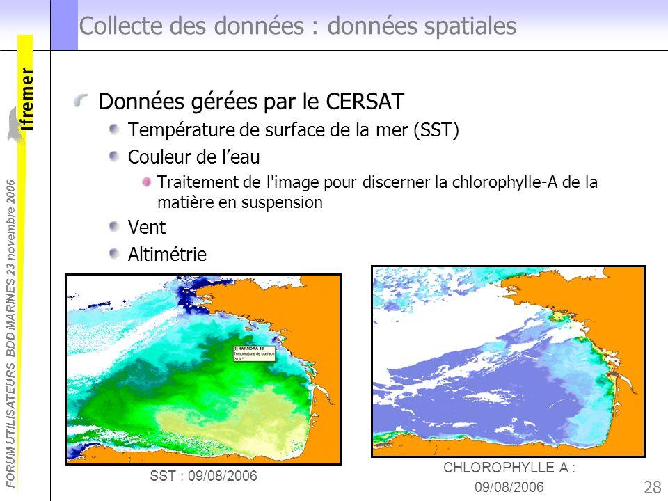 FORUM UTILISATEURS BDD MARINES 23 novembre 2006 28 Collecte des données : données spatiales Données gérées par le CERSAT Température de surface de la