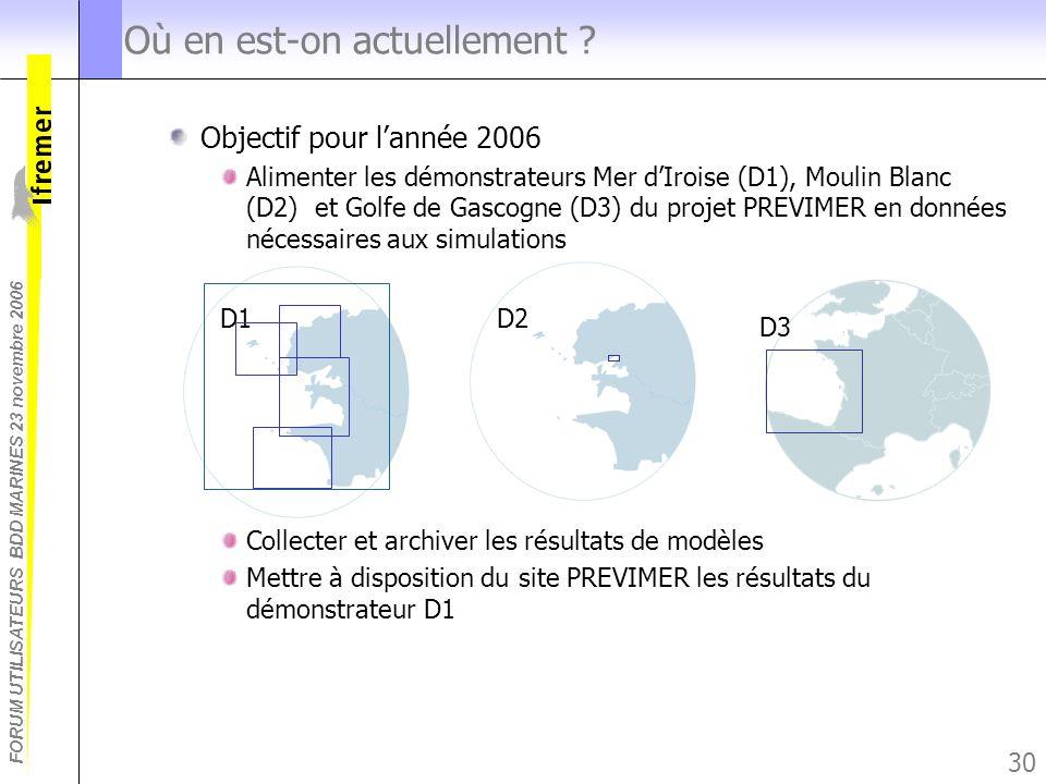 FORUM UTILISATEURS BDD MARINES 23 novembre 2006 30 Où en est-on actuellement ? Objectif pour lannée 2006 Alimenter les démonstrateurs Mer dIroise (D1)