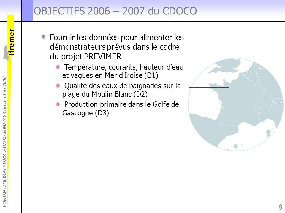 FORUM UTILISATEURS BDD MARINES 23 novembre 2006 8 OBJECTIFS 2006 – 2007 du CDOCO Fournir les données pour alimenter les démonstrateurs prévus dans le