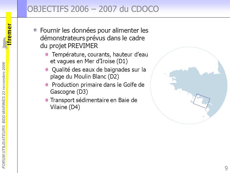FORUM UTILISATEURS BDD MARINES 23 novembre 2006 9 OBJECTIFS 2006 – 2007 du CDOCO Fournir les données pour alimenter les démonstrateurs prévus dans le