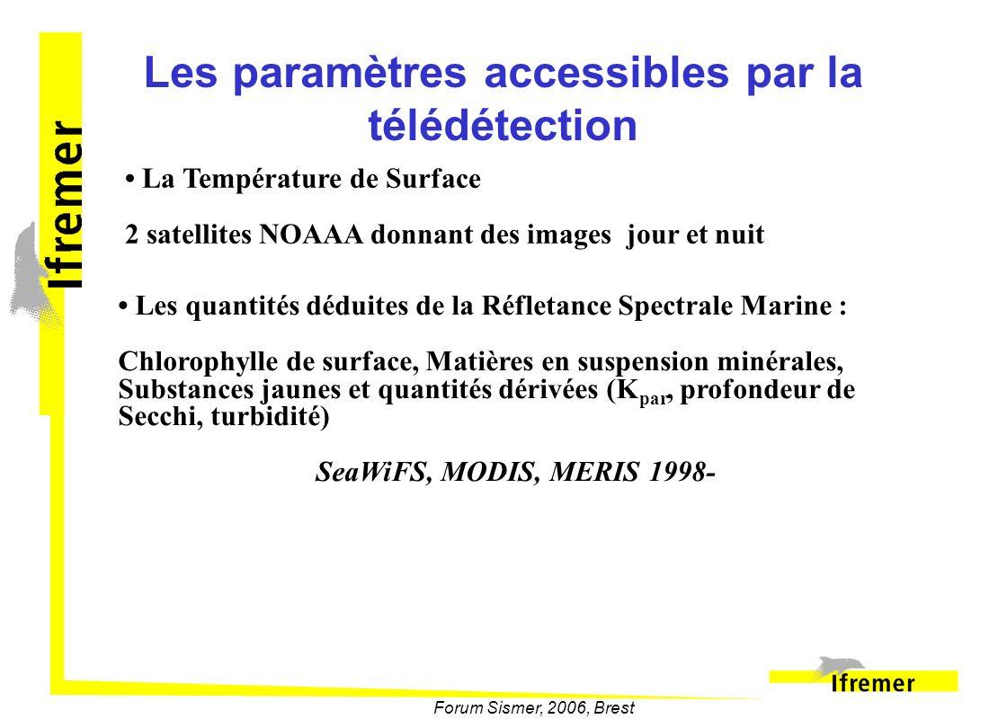 Forum Sismer, 2006, Brest Les paramètres accessibles par la télédétection Les quantités déduites de la Réfletance Spectrale Marine : Chlorophylle de s