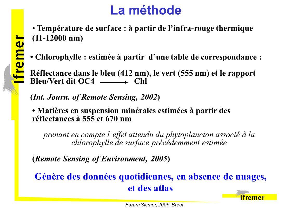 Forum Sismer, 2006, Brest La méthode Matières en suspension minérales estimées à partir des réflectances à 555 et 670 nm prenant en compte leffet atte