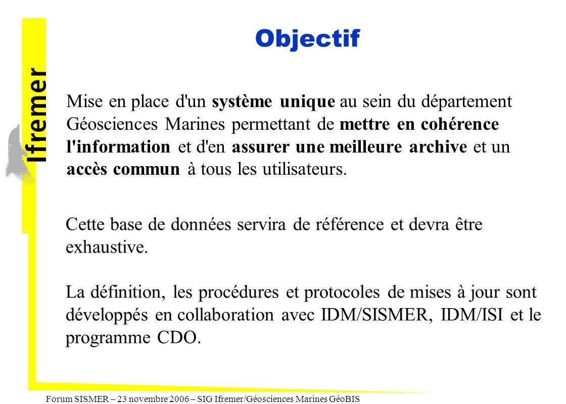 Forum SISMER – 23 novembre 2006 – SIG Ifremer/Géosciences Marines GéoBIS Objectif Mise en place d'un système unique au sein du département Géosciences