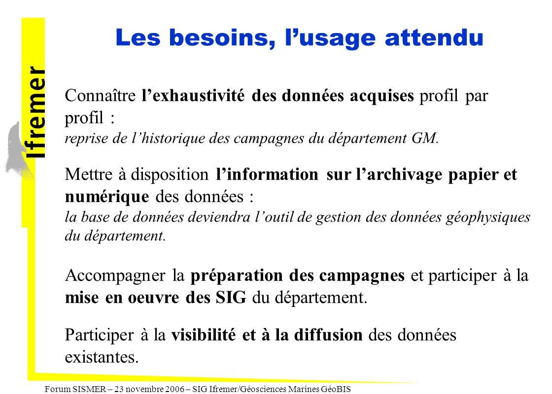 Forum SISMER – 23 novembre 2006 – SIG Ifremer/Géosciences Marines GéoBIS Les besoins, lusage attendu Connaître lexhaustivité des données acquises prof