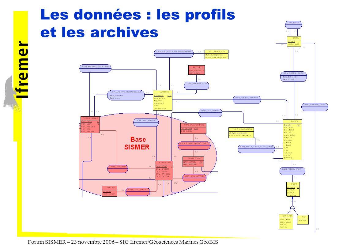 Forum SISMER – 23 novembre 2006 – SIG Ifremer/Géosciences Marines GéoBIS Les données : les profils et les archives