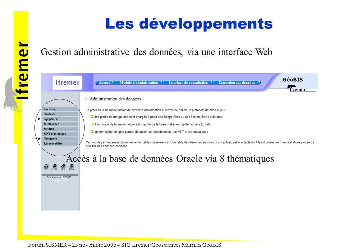 Forum SISMER – 23 novembre 2006 – SIG Ifremer/Géosciences Marines GéoBIS Les développements Gestion administrative des données, via une interface Web