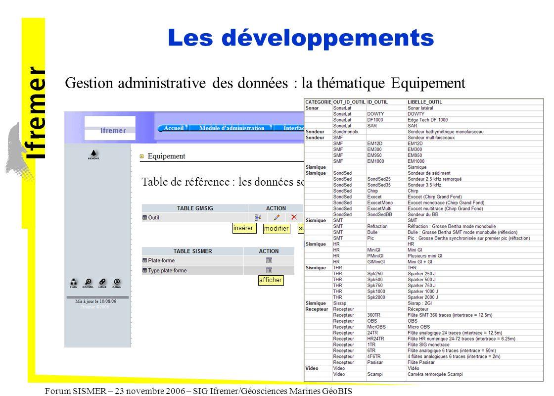Forum SISMER – 23 novembre 2006 – SIG Ifremer/Géosciences Marines GéoBIS Table de référence : les données sont semi-statiques. Les développements Gest
