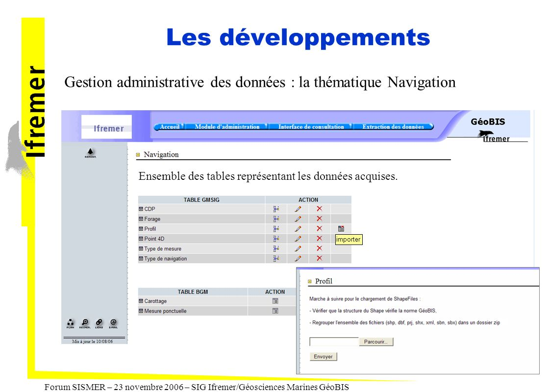 Forum SISMER – 23 novembre 2006 – SIG Ifremer/Géosciences Marines GéoBIS Les développements Gestion administrative des données : la thématique Navigat