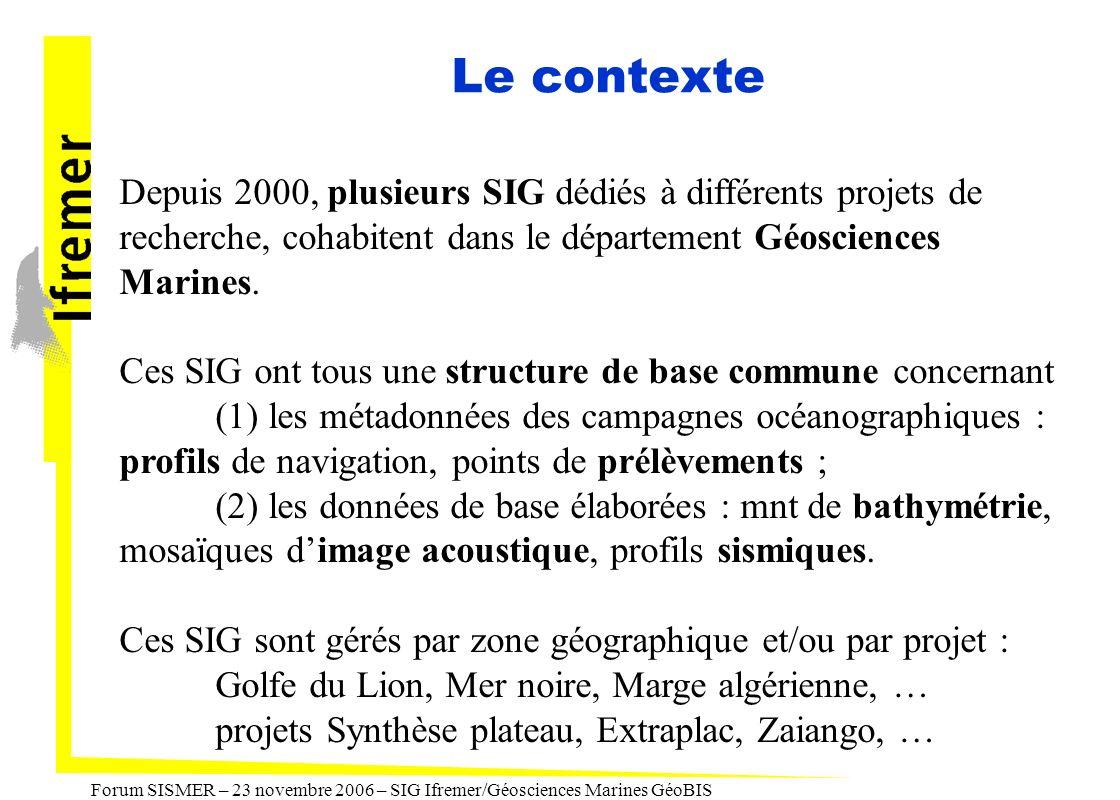 Forum SISMER – 23 novembre 2006 – SIG Ifremer/Géosciences Marines GéoBIS Le contexte Depuis 2000, plusieurs SIG dédiés à différents projets de recherc