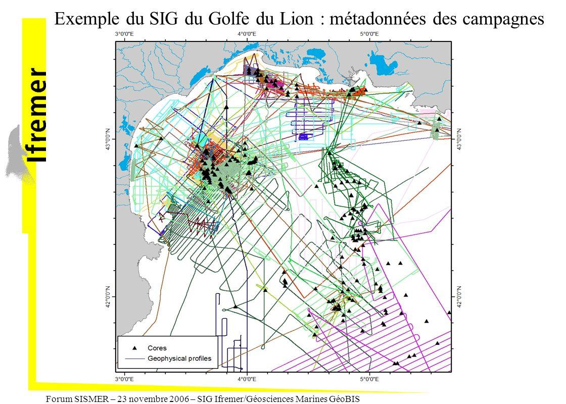 Forum SISMER – 23 novembre 2006 – SIG Ifremer/Géosciences Marines GéoBIS Exemple du SIG du Golfe du Lion : métadonnées des campagnes