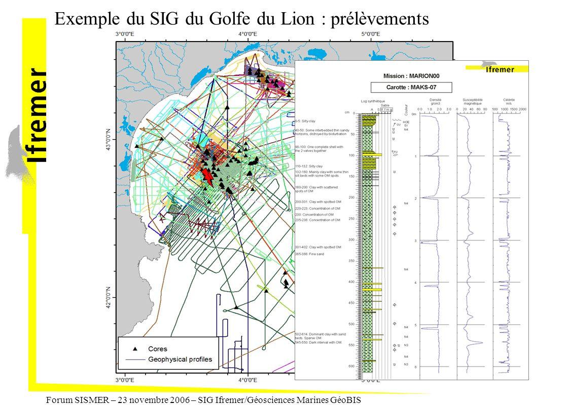 Forum SISMER – 23 novembre 2006 – SIG Ifremer/Géosciences Marines GéoBIS Exemple du SIG du Golfe du Lion : prélèvements