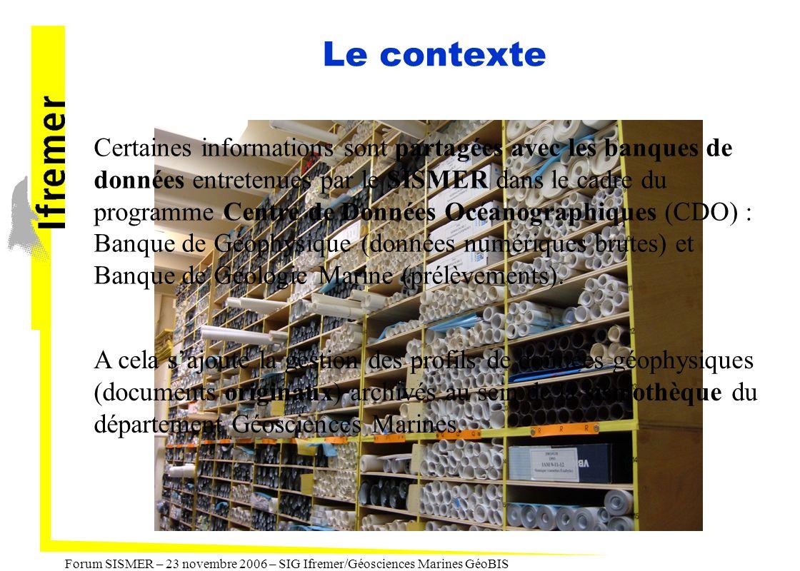 Forum SISMER – 23 novembre 2006 – SIG Ifremer/Géosciences Marines GéoBIS Le contexte Certaines informations sont partagées avec les banques de données