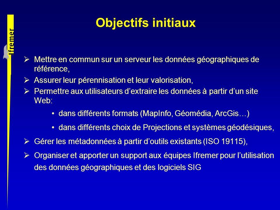 Objectifs initiaux Mettre en commun sur un serveur les données géographiques de référence, Assurer leur pérennisation et leur valorisation, Permettre