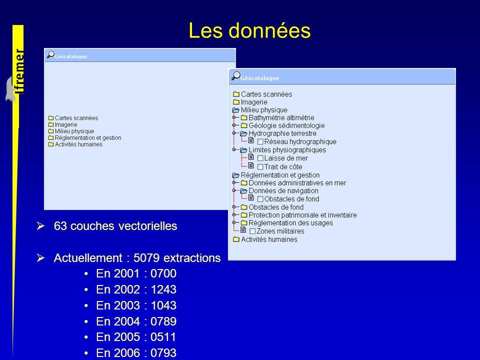 Les données 63 couches vectorielles Actuellement : 5079 extractions En 2001 : 0700 En 2002 : 1243 En 2003 : 1043 En 2004 : 0789 En 2005 : 0511 En 2006