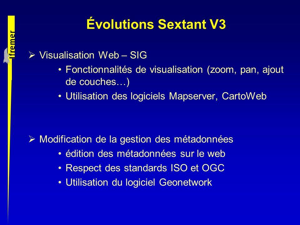 Évolutions Sextant V3 Visualisation Web – SIG Fonctionnalités de visualisation (zoom, pan, ajout de couches…) Utilisation des logiciels Mapserver, Car