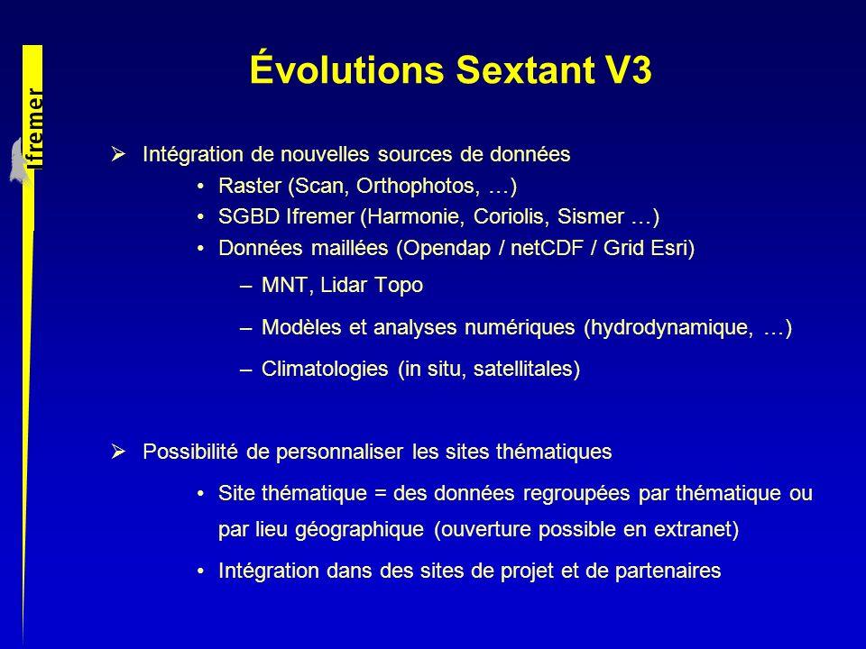Évolutions Sextant V3 Intégration de nouvelles sources de données Raster (Scan, Orthophotos, …) SGBD Ifremer (Harmonie, Coriolis, Sismer …) Données ma