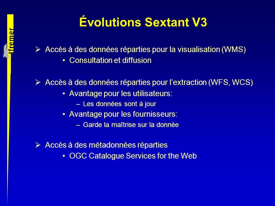 Évolutions Sextant V3 Accès à des données réparties pour la visualisation (WMS) Consultation et diffusion Accès à des données réparties pour lextracti