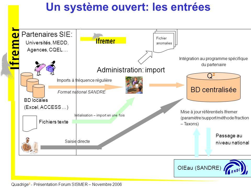 Quadrige² - Présentation Forum SISMER – Novembre 2006 Un système ouvert: les entrées BD locales (Excel, ACCESS …) Administration: import Format nation