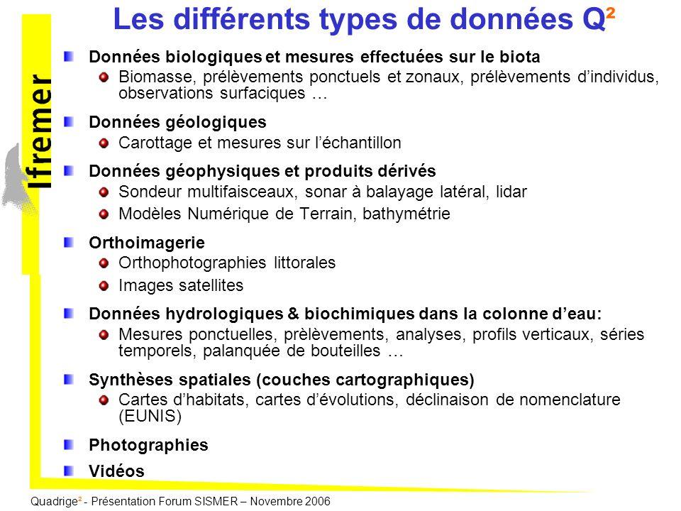 Quadrige² - Présentation Forum SISMER – Novembre 2006 Les différents types de données Q² Données biologiques et mesures effectuées sur le biota Biomas