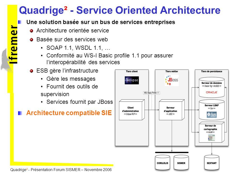 Quadrige² - Présentation Forum SISMER – Novembre 2006 Quadrige² - Service Oriented Architecture Une solution basée sur un bus de services entreprises