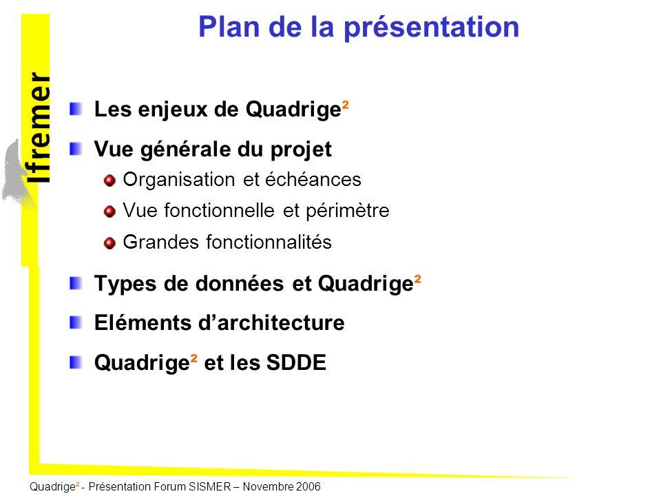 Quadrige² - Présentation Forum SISMER – Novembre 2006 Plan de la présentation Les enjeux de Quadrige² Vue générale du projet Organisation et échéances