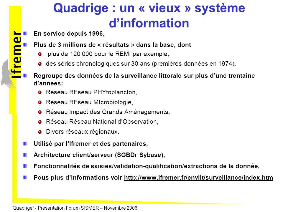 Quadrige² - Présentation Forum SISMER – Novembre 2006 Quadrige : un « vieux » système dinformation En service depuis 1996, Plus de 3 millions de « rés