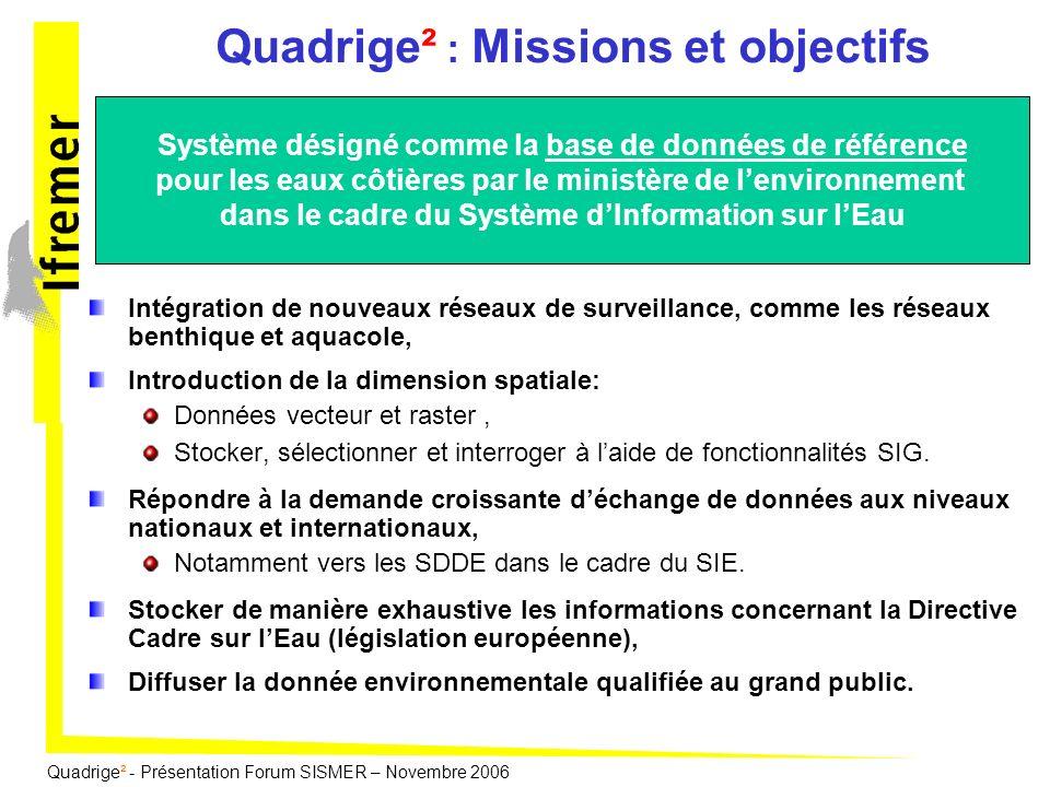 Quadrige² - Présentation Forum SISMER – Novembre 2006 Quadrige² : Missions et objectifs Intégration de nouveaux réseaux de surveillance, comme les rés