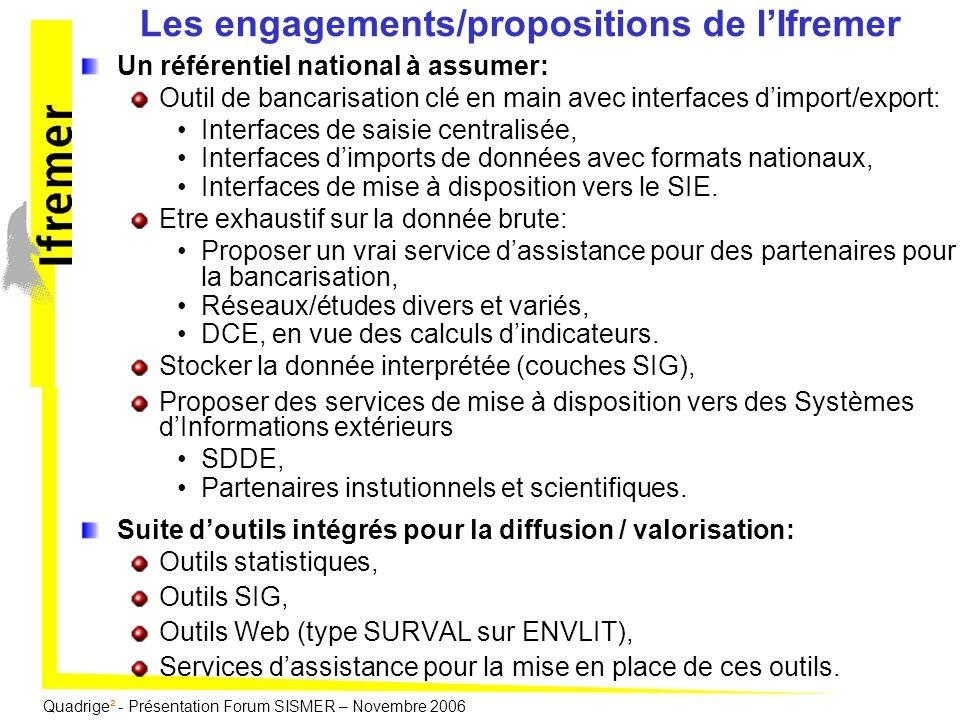 Quadrige² - Présentation Forum SISMER – Novembre 2006 Les engagements/propositions de lIfremer Un référentiel national à assumer: Outil de bancarisati