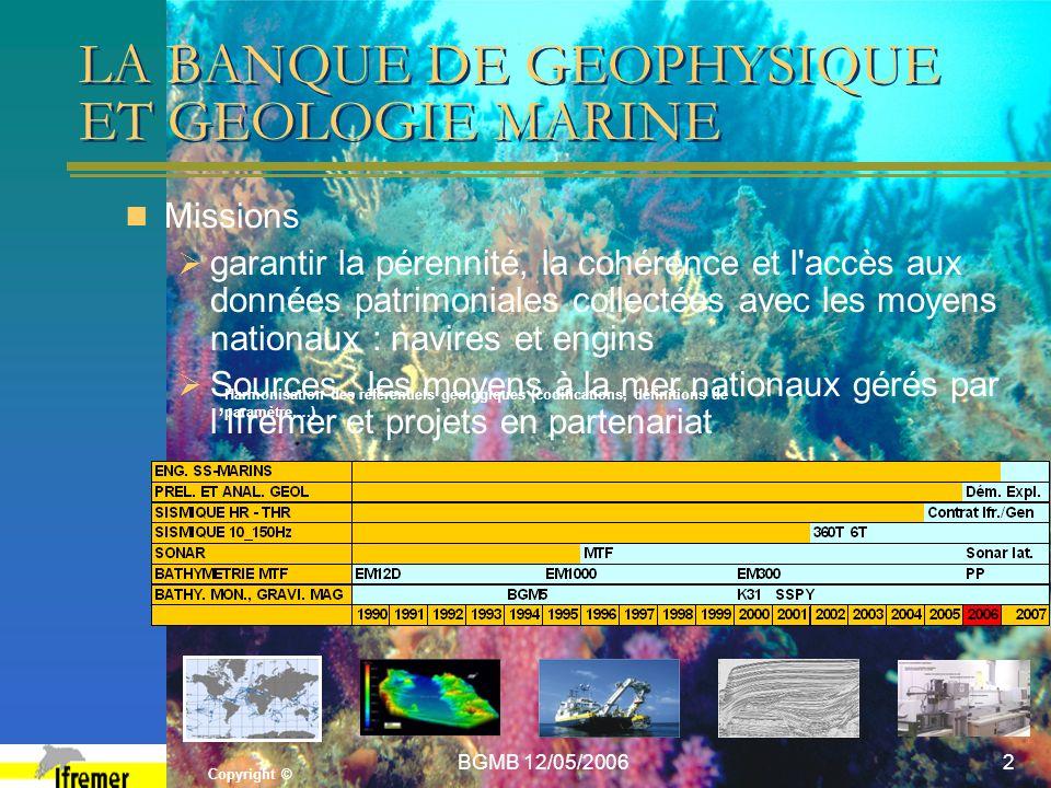 Copyright © BGMB 12/05/20063 OBJECTIFS Reprise de lexistant Description, analyses et localisation des échantillons de la Lithothèque gérée auparavant dans BGM du BRGM Base « Carottes » Base « Nodules » Créer un outil fédérateur pour la gestion des données géologiques de lIfremer et de ses partenaires dans le cadre de ses programmes : Thème 5 : Géosciences, Environnement profond Thème 2 : Environnement littoral, Réseau Rebent (benthos), BD Quadrige 2 Thème 4, 6 (indirectement) : Halieutique, Océanographie Côtière Opér.
