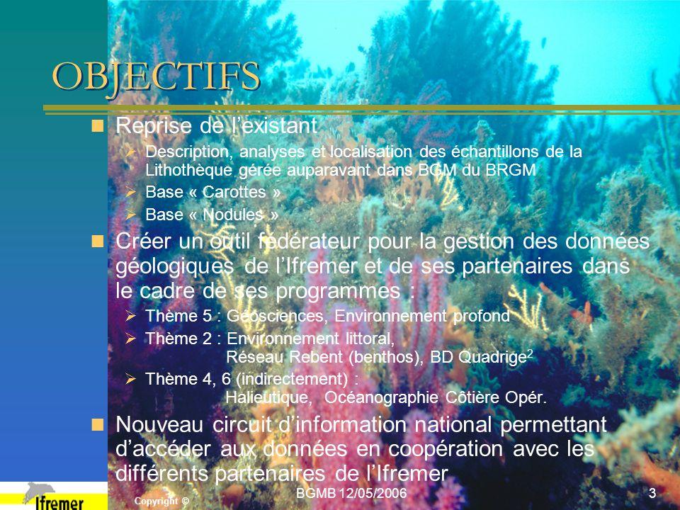 Copyright © BGMB 12/05/20063 OBJECTIFS Reprise de lexistant Description, analyses et localisation des échantillons de la Lithothèque gérée auparavant