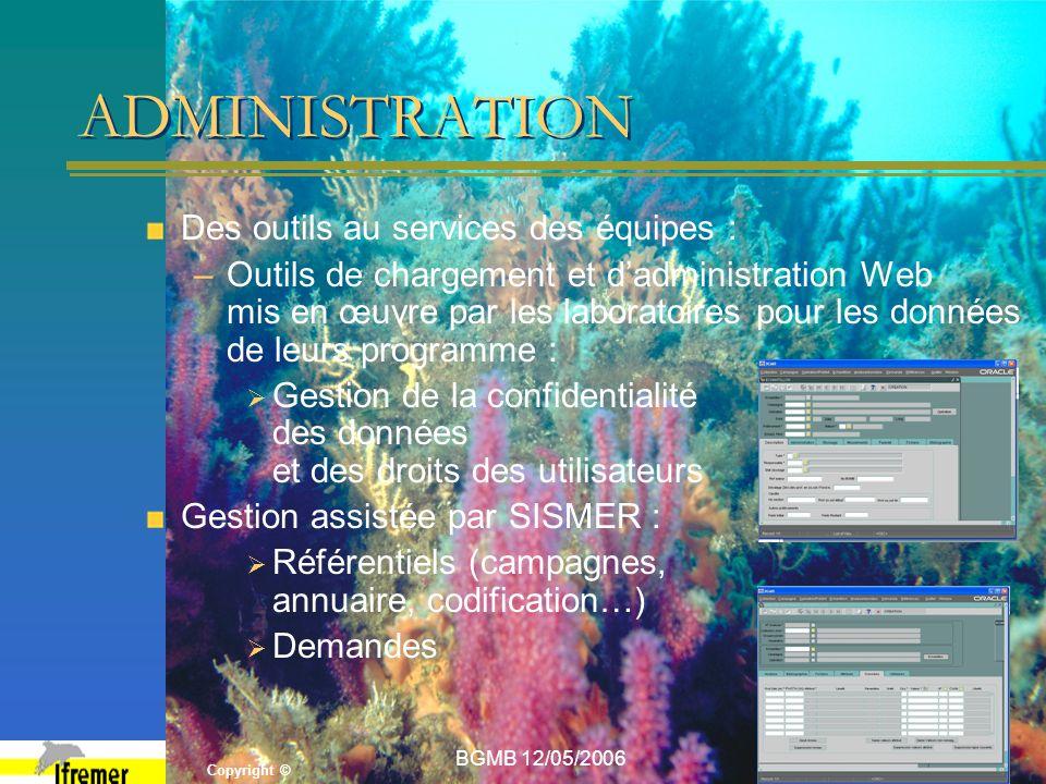 Copyright © BGMB 12/05/20066 ADMINISTRATION Des outils au services des équipes : –Outils de chargement et dadministration Web mis en œuvre par les lab