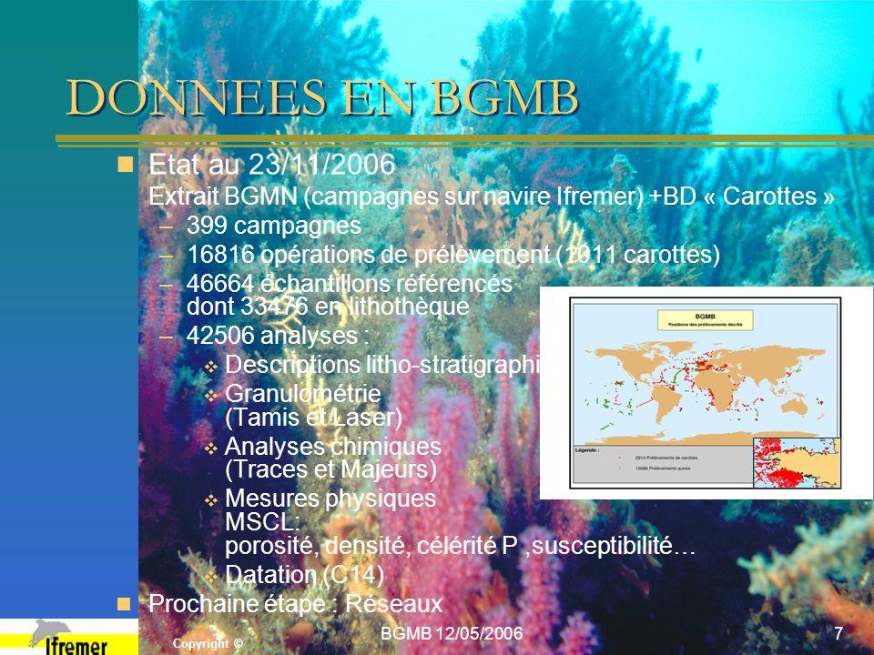 Copyright © BGMB 12/05/20067 DONNEES EN BGMB Etat au 23/11/2006 Extrait BGMN (campagnes sur navire Ifremer) +BD « Carottes » –399 campagnes –16816 opérations de prélèvement (1011 carottes) –46664 échantillons référencés dont 33476 en lithothèque –42506 analyses : Descriptions litho-stratigraphiques Granulométrie (Tamis et Laser) Analyses chimiques (Traces et Majeurs) Mesures physiques MSCL: porosité, densité, célérité P,susceptibilité… Datation (C14) Prochaine étape : Réseaux