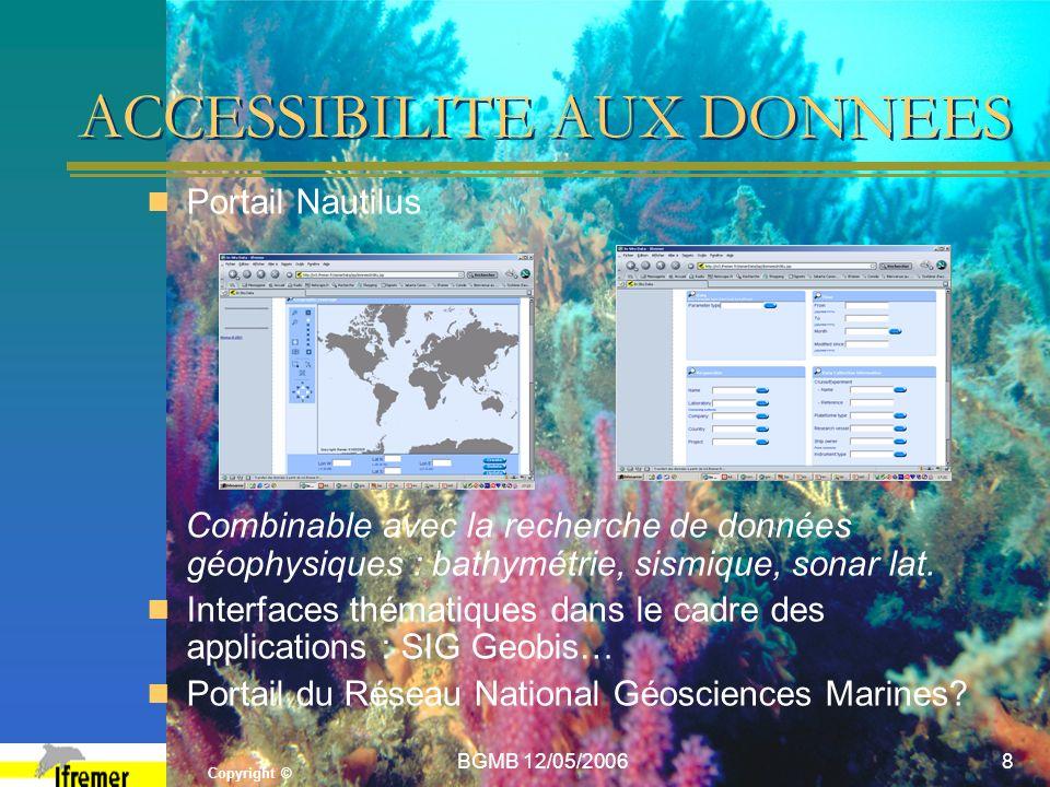 Copyright © BGMB 12/05/20068 ACCESSIBILITE AUX DONNEES Portail Nautilus Combinable avec la recherche de données géophysiques : bathymétrie, sismique,