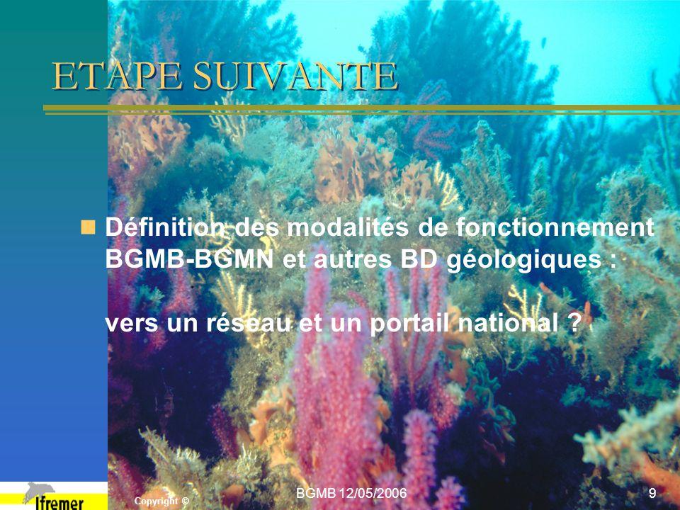 Copyright © BGMB 12/05/20069 ETAPE SUIVANTE Définition des modalités de fonctionnement BGMB-BGMN et autres BD géologiques : vers un réseau et un portail national
